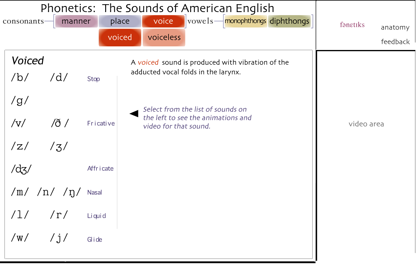 Voiced Sounds in English