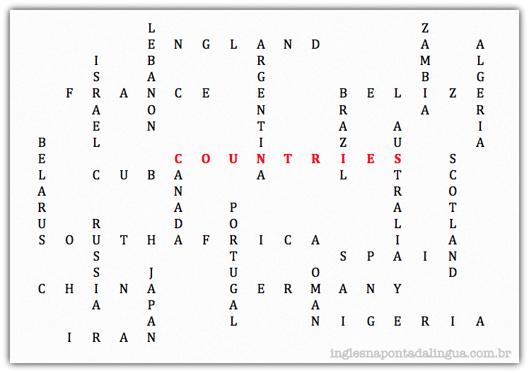 Atividade para Treinar o Vocabulário em Inglês II