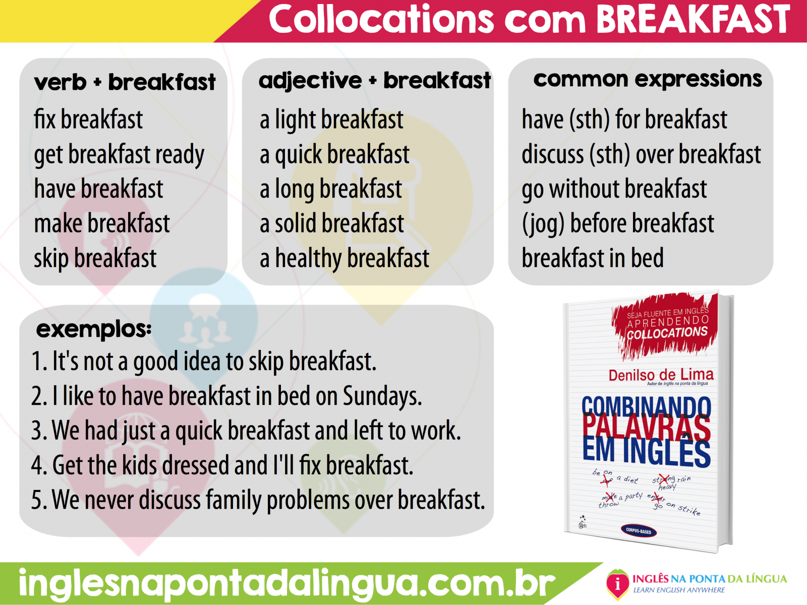 Collocations com Breakfast: melhore seu vocabulário